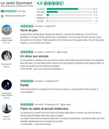 Avis Tripadvisor Trop Mad Le Restaurant Le Jardin Gourmand Et La
